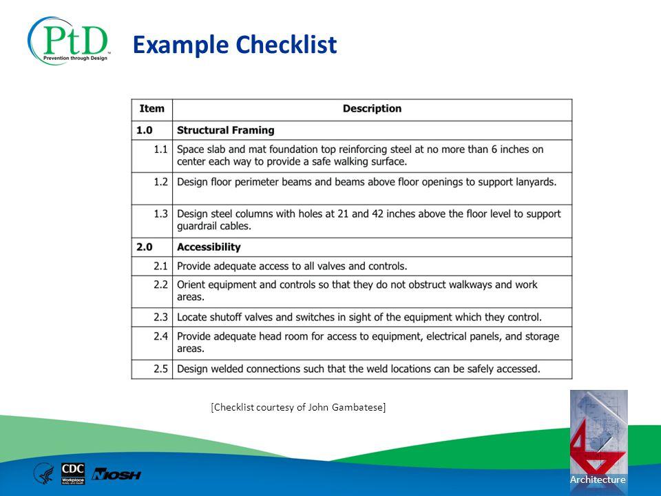 Example Checklist [Checklist courtesy of John Gambatese]